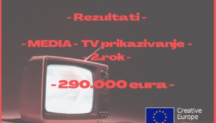 Potpogram MEDIA podržao Kinoramin TV projekt <em>Područje bez signala</em>povezana slika