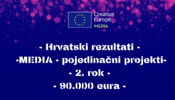 Producentske tvrtke Adriatic Animation, Spiritus movens i Eclectica osigurale sredstva Potprograma MEDIApovezana slika